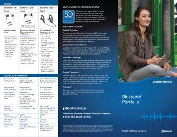 Plantronics Audio Solutions.pdf - offwire