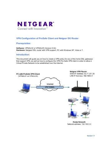 Configuration with ProSafe Client - Netgear