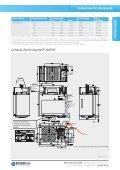 eNSP-300P-RS - Bicker Elektronik - Seite 2