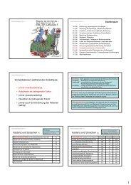 Komplikationen während der Anästhesie Inzidenz und ... - Mediwiki