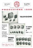 fili rame isolati in nylon - Introni.it - Page 6