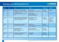Schulungs- und Fortbildungsangebote 2011 - Medizintechnik ...