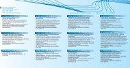 Fortbildungsprogramm 2013 downloaden, PDF - [906 kB]