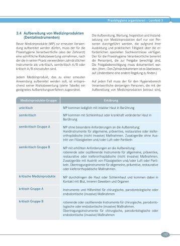 3.4 Aufbereitung von Medizinprodukten (Dentalinstrumenten)