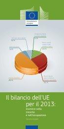 Il bilancio dell'UE per il 2013: