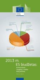 2013 m. ES biudžetas: