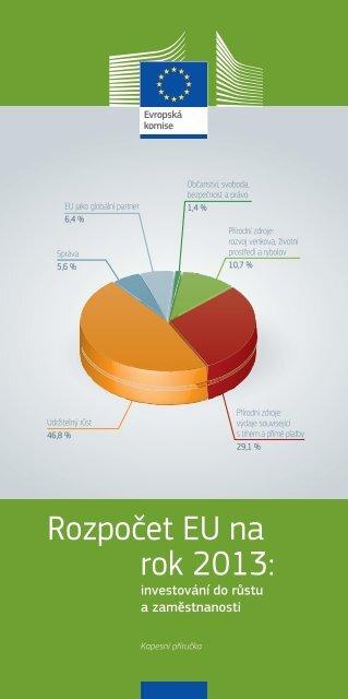 Rozpočet EU na rok 2013: