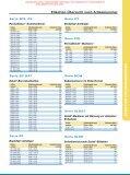 ETIKETTEN FÜR NADELDRUCKER - JMB Identification - Seite 7