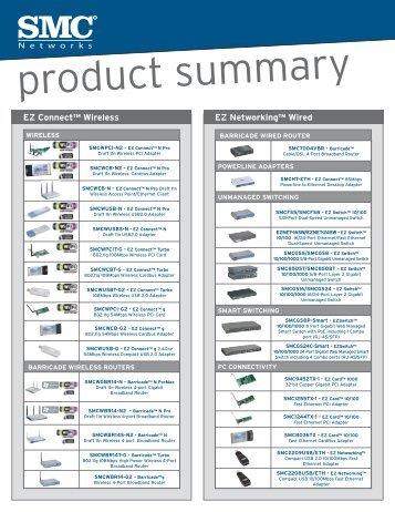 product summary - SMC
