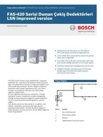 FAS‑420 Serisi Duman Çekiş Dedektörleri - Bosch Security Systems