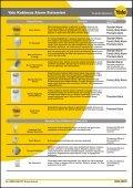 Yale Kablosuz Alarm Sistemleri - Page 4