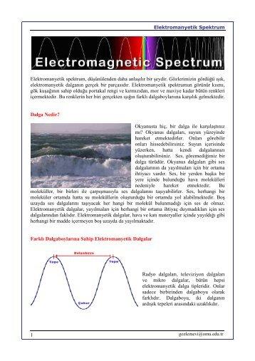 1 Elektromanyetik spektrum, düşünülenden daha anlaşılır bir şeydir ...