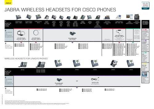 JABRA WIRELESS HEADSETS FOR CISCO PHONES