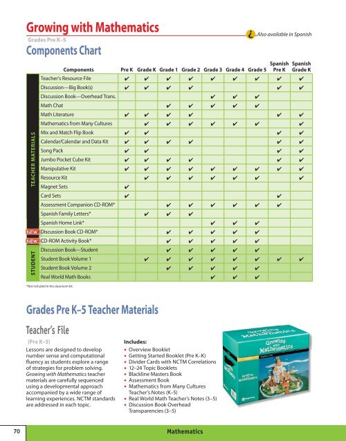 Growing with Mathematics - McGraw-Hill Books