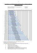 Download Bemessungstabellen Deckenbalken - MEISER - Seite 7