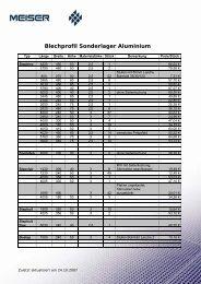 Blechprofil Sonderlager Aluminium - MEISER