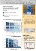 337865S , REACTOR H-25, H-XP2 Dosificadores ... - Tecnopol - Page 3