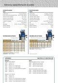 337865S , REACTOR H-25, H-XP2 Dosificadores ... - Tecnopol - Page 4