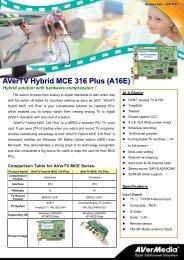 AVERMEDIA AVERTV HYBRID MCE 316 PLUS DRIVER FOR PC