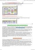 Die Hardware-Bastelkiste - Page 2