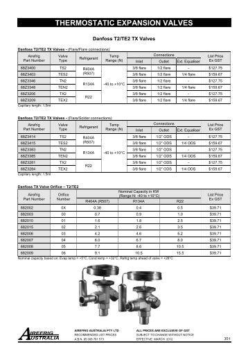 danfoss electronic expansion valve pdf
