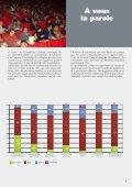 Partenaires - CIMR - Page 5
