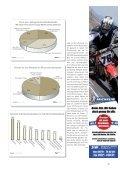 Cycle-World-Leserbefragung zum Thema ... - Reifenpresse.de - Page 2