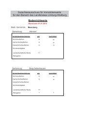 Bodenrichtwerte - Merenberg