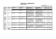 Kawasaki Reifenfreigaben 500-750ccm - VN-Teile.de