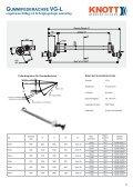 räder - Knott Brake Company - Page 4