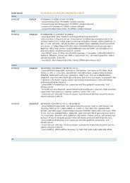 OfficeBasic USB Print Server Fast Ethernet RJ45 1xUSB Axis Communic