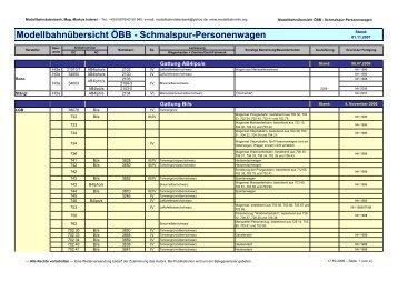 Modellbahnübersicht ÖBB - Schmalspur-Personenwagen