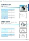 sensori magnetici magnetic sensors magnetschalter - m-buechner - Page 5