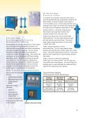 HPET Series - remco srl - Page 3