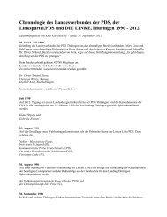 Chronologie 1990-2000 - DIE LINKE. Thüringen