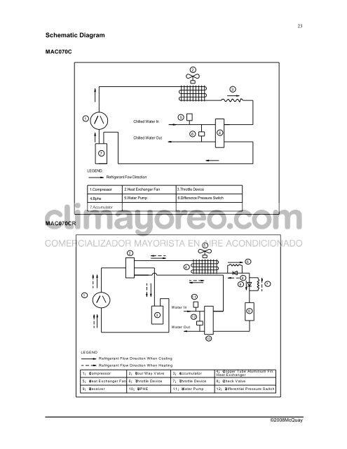 Schematic Diagram MAC070C on