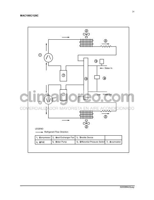 Schematic Diagram MAC070C on