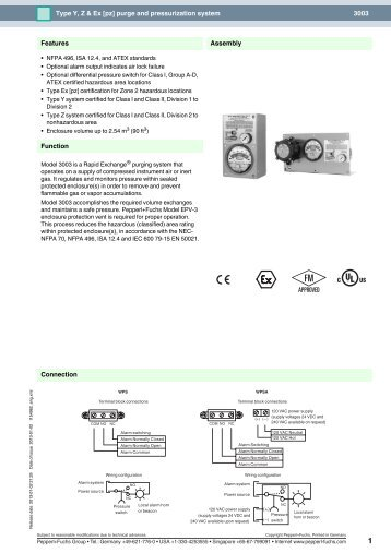 3003 Type Y, Z & Ex [pz] purge and pressurization ... - Pepperl+Fuchs