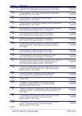 Katalog 16092008 - Page 6
