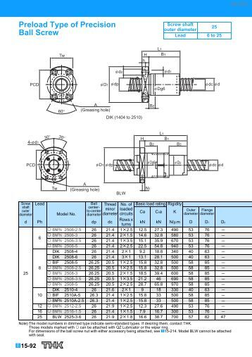 blw 25 catalog pages - Bearing Engineers, Inc.