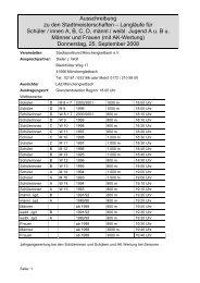 Ausschreibung SMS Leichtathletik - Stadtsportbund ...