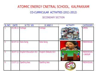 ATOMIC ENERGY CNETRAL SCHOOL, KALPAKKAM