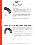 Industrial Power Transmission Products - Bando USA - Page 5