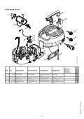 ATTIX 550-2M, -OH, -2H - Hb-reinigungstechnik.de - Page 4