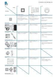 Technische Information - Berker
