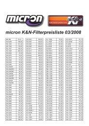 micron K&N-Filterpreisliste 03/2008 -  bei Micron Systems!