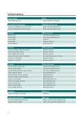 Additives for Plastics - Page 6