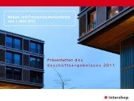 2011 2010 - Intershop Holding AG