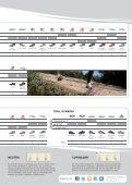 catálogo running 2012 - Page 3