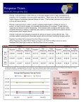 06172011 Issues Update.pdf - City of Surprise - Page 5